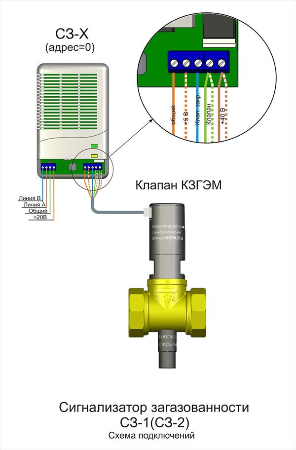 система контроля загазованности воздуха