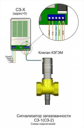 Сигнализаторы загазованности природным газом