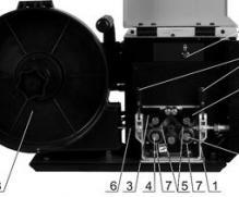 Сварочный полуавтомат БИМАрк MIG-350 PRO Line (380А,380В)